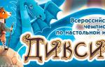 Чемпионат России по настольной игре «Диксит»